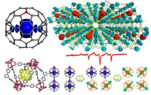 结构与纳米技术院重点实验室王春儒课题组的研究人员最近在金属富勒烯
